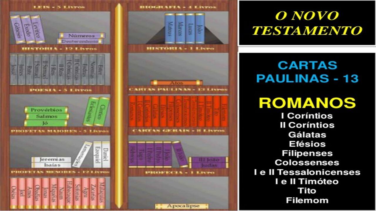 Introdução Geral Gálatas – (49 d.C).Provavelmente em Corinto.