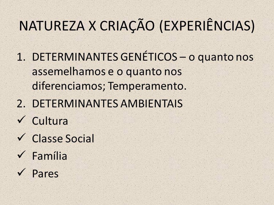 NATUREZA X CRIAÇÃO (EXPERIÊNCIAS) 1.DETERMINANTES GENÉTICOS – o quanto nos assemelhamos e o quanto nos diferenciamos; Temperamento.
