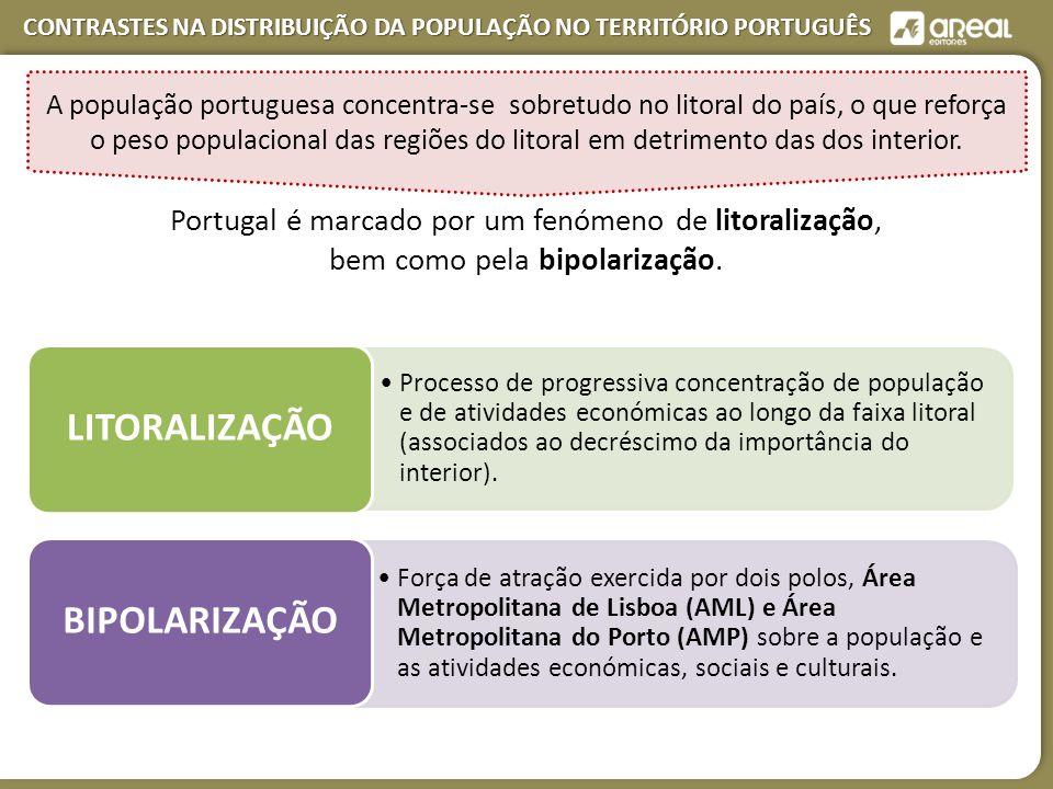 CONTRASTES NA DISTRIBUIÇÃO DA POPULAÇÃO NO TERRITÓRIO PORTUGUÊS A população portuguesa concentra-se sobretudo no litoral do país, o que reforça o peso populacional das regiões do litoral em detrimento das dos interior.