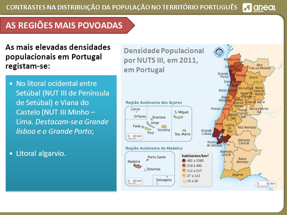 CONTRASTES NA DISTRIBUIÇÃO DA POPULAÇÃO NO TERRITÓRIO PORTUGUÊS As mais elevadas densidades populacionais em Portugal registam-se: No litoral ocidental entre Setúbal (NUT III de Península de Setúbal) e Viana do Castelo (NUT III Minho – Lima.