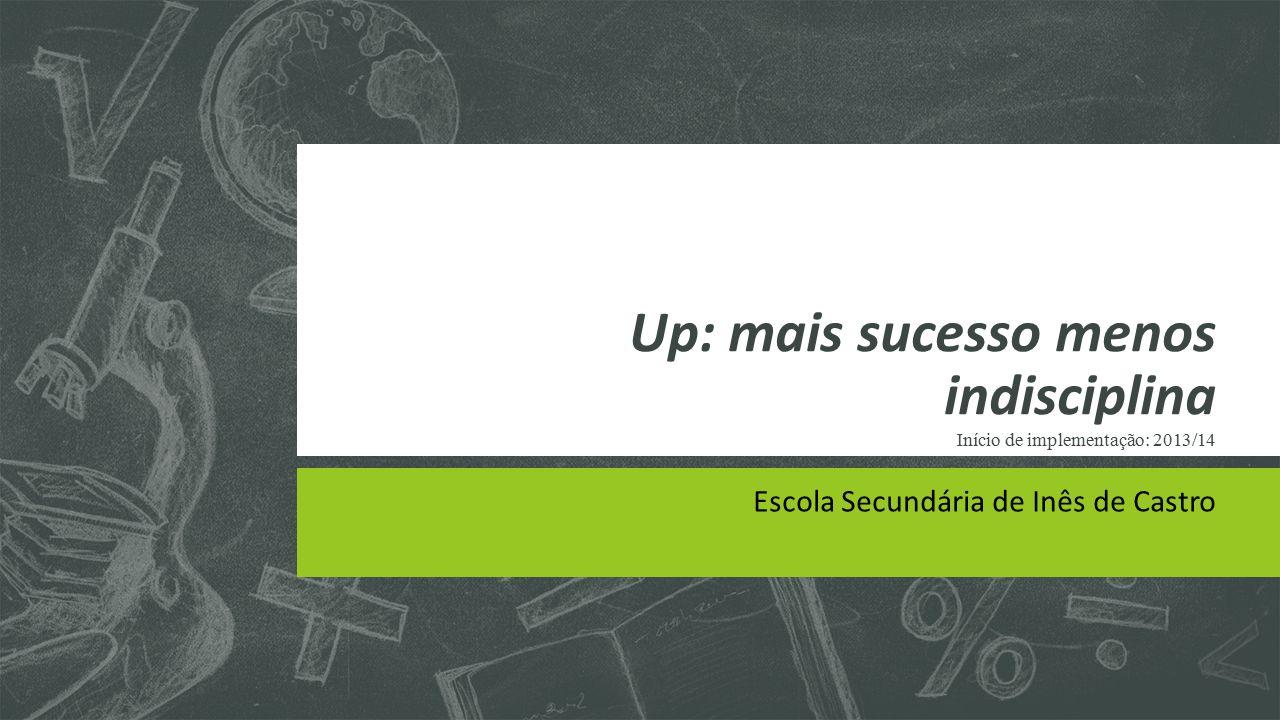 Up: mais sucesso menos indisciplina Início de implementação: 2013/14 Escola Secundária de Inês de Castro