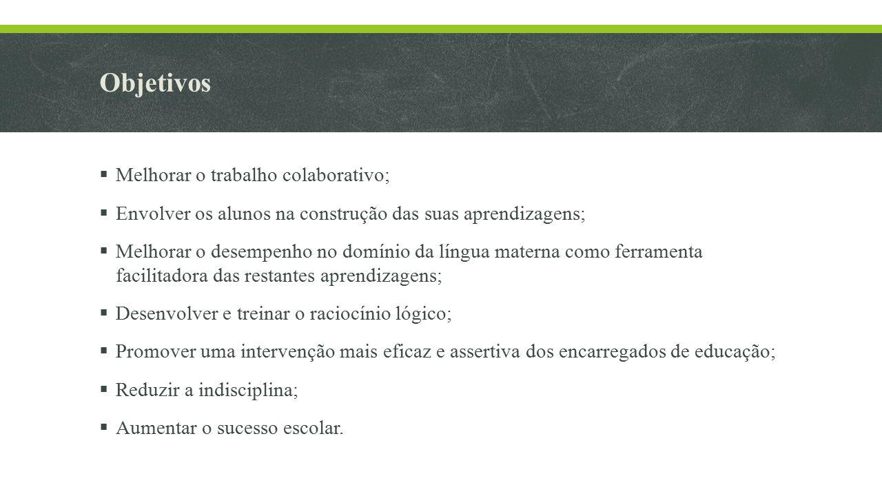 Objetivos  Melhorar o trabalho colaborativo;  Envolver os alunos na construção das suas aprendizagens;  Melhorar o desempenho no domínio da língua materna como ferramenta facilitadora das restantes aprendizagens;  Desenvolver e treinar o raciocínio lógico;  Promover uma intervenção mais eficaz e assertiva dos encarregados de educação;  Reduzir a indisciplina;  Aumentar o sucesso escolar.