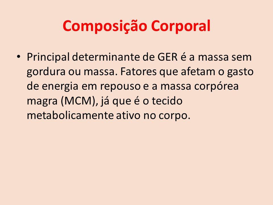 Composição Corporal Principal determinante de GER é a massa sem gordura ou massa.