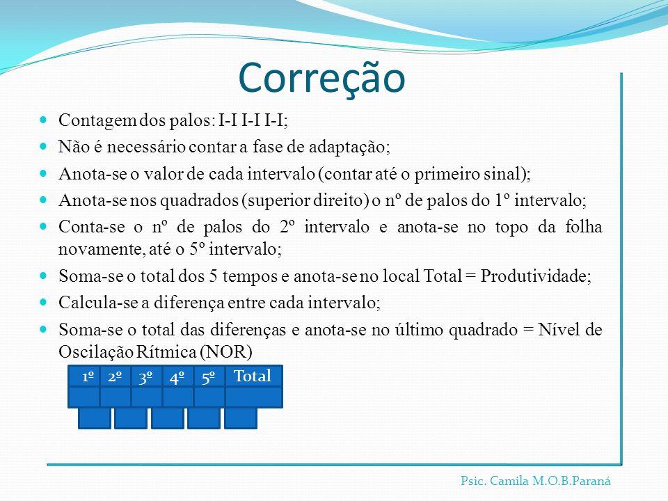 Correção Fórmula para calcular o NOR: Soma das diferenças X 100 : Número de palos Produtividade: se refere à quantidade de trabalho que o examinando é capaz de fazer; Utilizar a tabela 2 = referente ao nível de escolaridade do examinando; Pág.