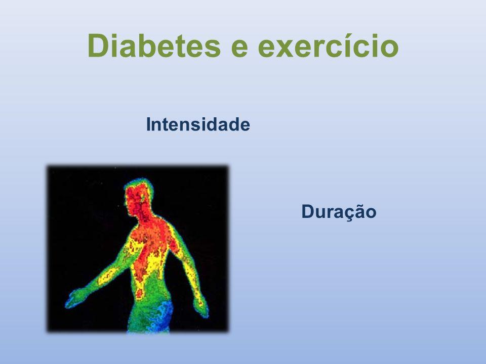 Diabetes e exercício Intensidade Duração