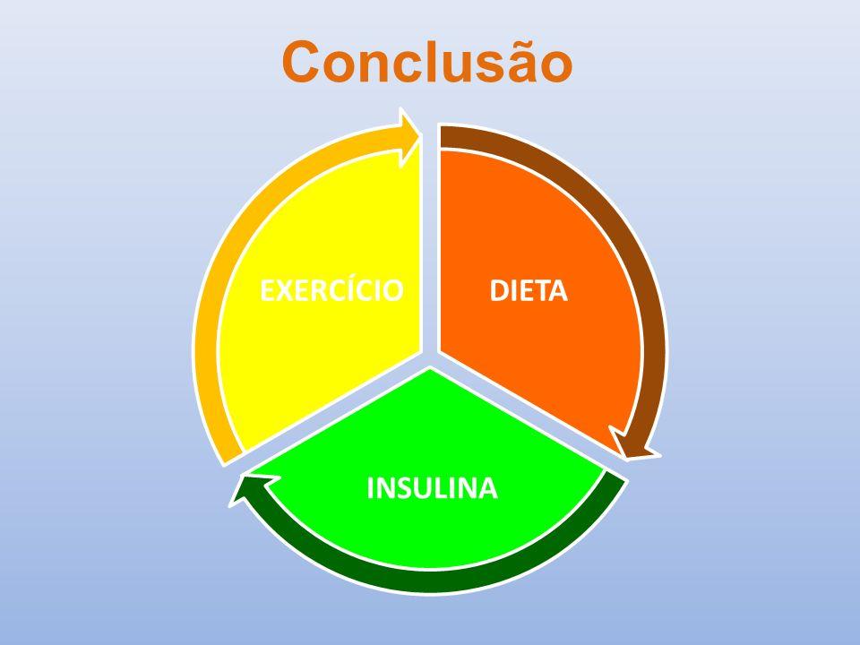 Conclusão DIETA INSULINA EXERCÍCIO