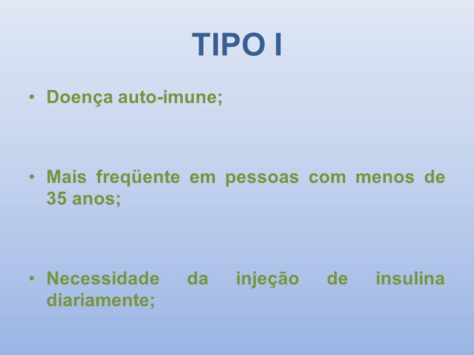 TIPO II Secreções de insulina retardada ou diminuída; Resistência à insulina; Produção excessiva de glicose pelo fígado.