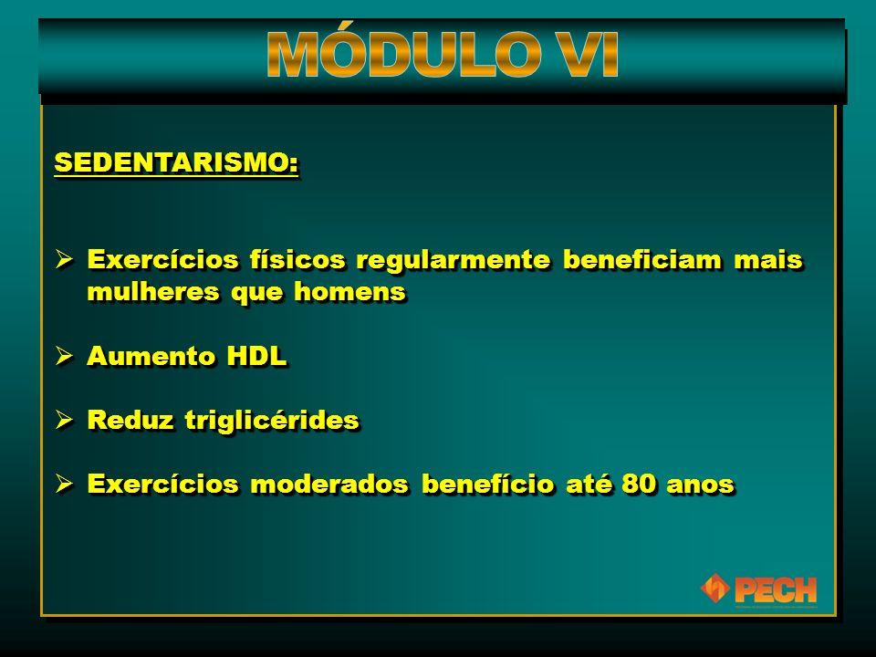 SEDENTARISMO:  Exercícios físicos regularmente beneficiam mais mulheres que homens  Aumento HDL  Reduz triglicérides  Exercícios moderados benefíc