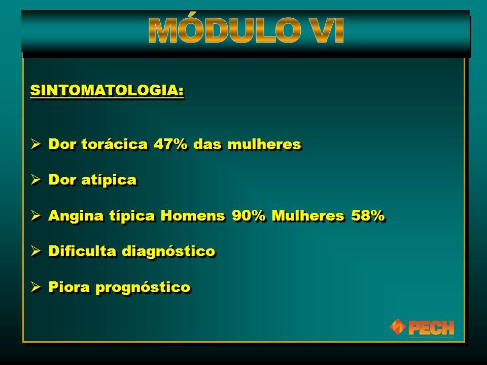 SINTOMATOLOGIA:  Dor torácica 47% das mulheres  Dor atípica  Angina típica Homens 90% Mulheres 58%  Dificulta diagnóstico  Piora prognóstico SINTOMATOLOGIA:  Dor torácica 47% das mulheres  Dor atípica  Angina típica Homens 90% Mulheres 58%  Dificulta diagnóstico  Piora prognóstico