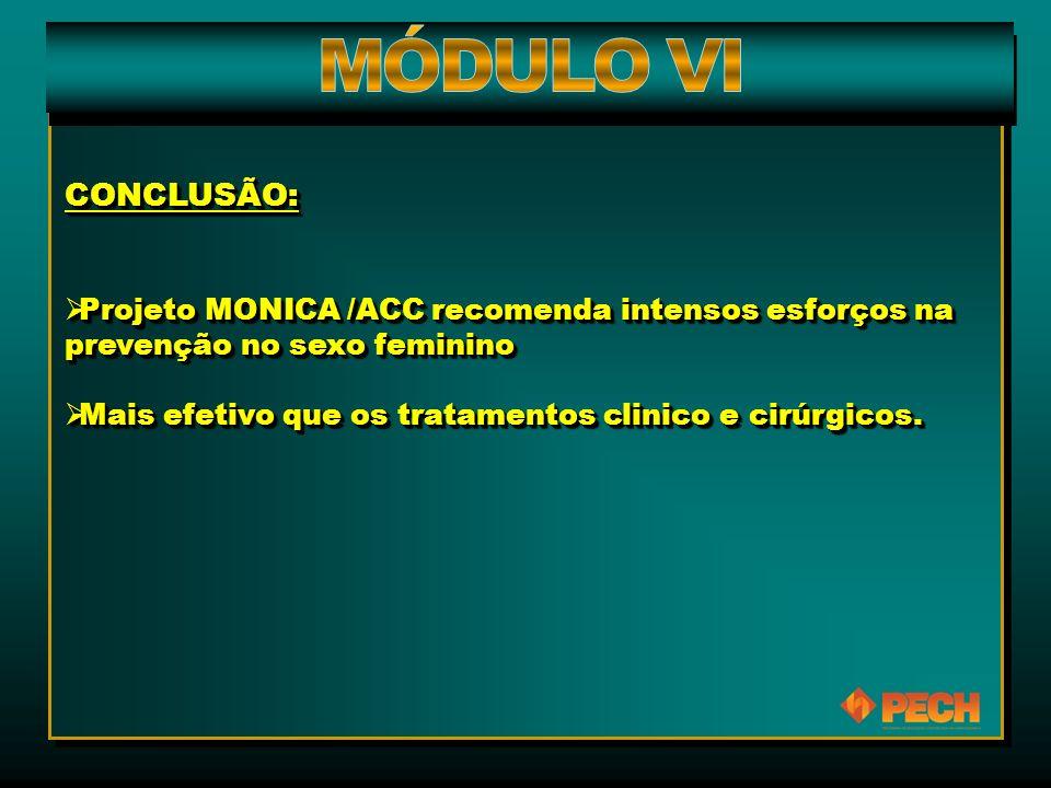 CONCLUSÃO:  Projeto MONICA /ACC recomenda intensos esforços na prevenção no sexo feminino  Mais efetivo que os tratamentos clinico e cirúrgicos. CON