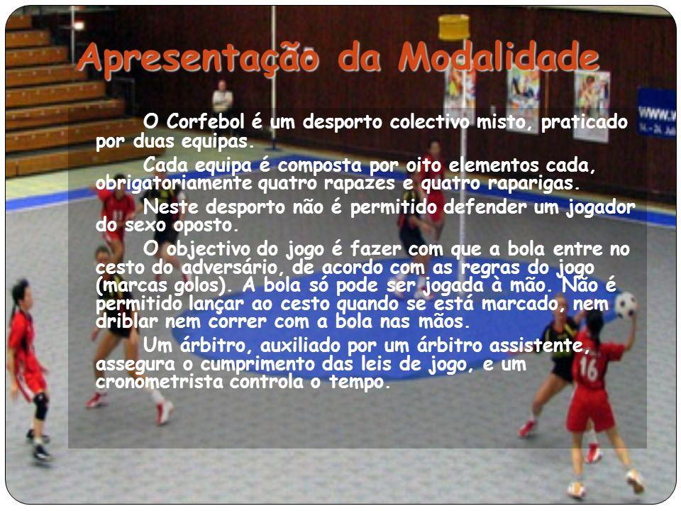 Apresentação da Modalidade O Corfebol é um desporto colectivo misto, praticado por duas equipas.