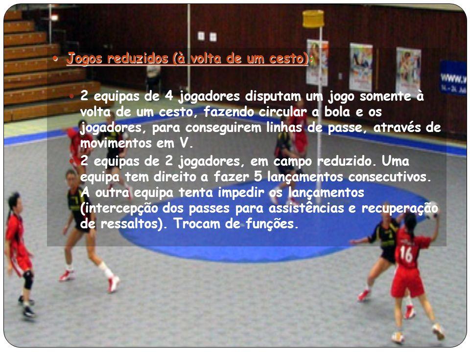 Jogos reduzidos (à volta de um cesto): Jogos reduzidos (à volta de um cesto): 2 equipas de 4 jogadores disputam um jogo somente à volta de um cesto, fazendo circular a bola e os jogadores, para conseguirem linhas de passe, através de movimentos em V.