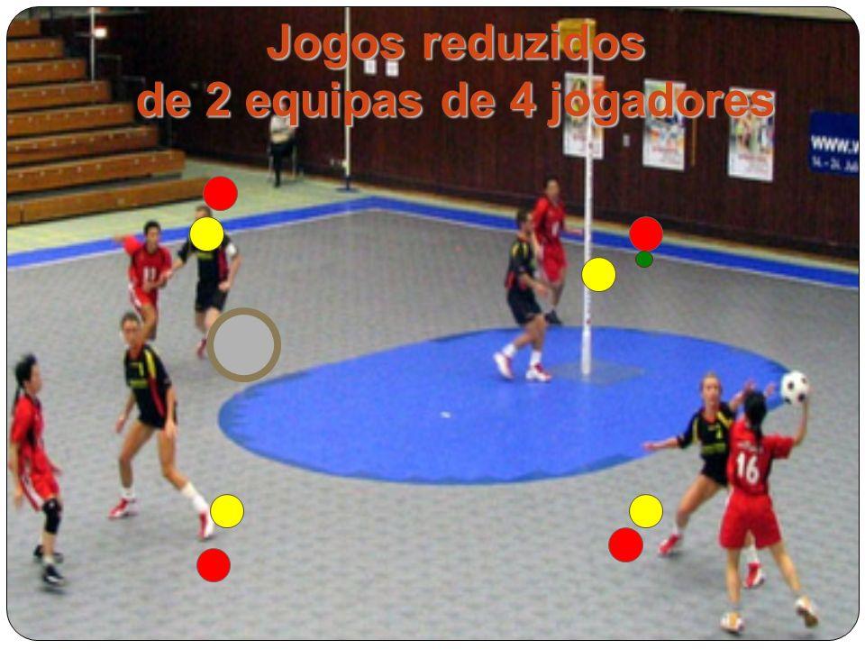 Jogos reduzidos de 2 equipas de 4 jogadores