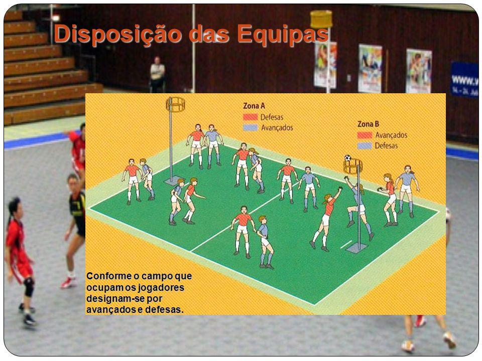Disposição das Equipas Conforme o campo que ocupam os jogadores designam-se por avançados e defesas.