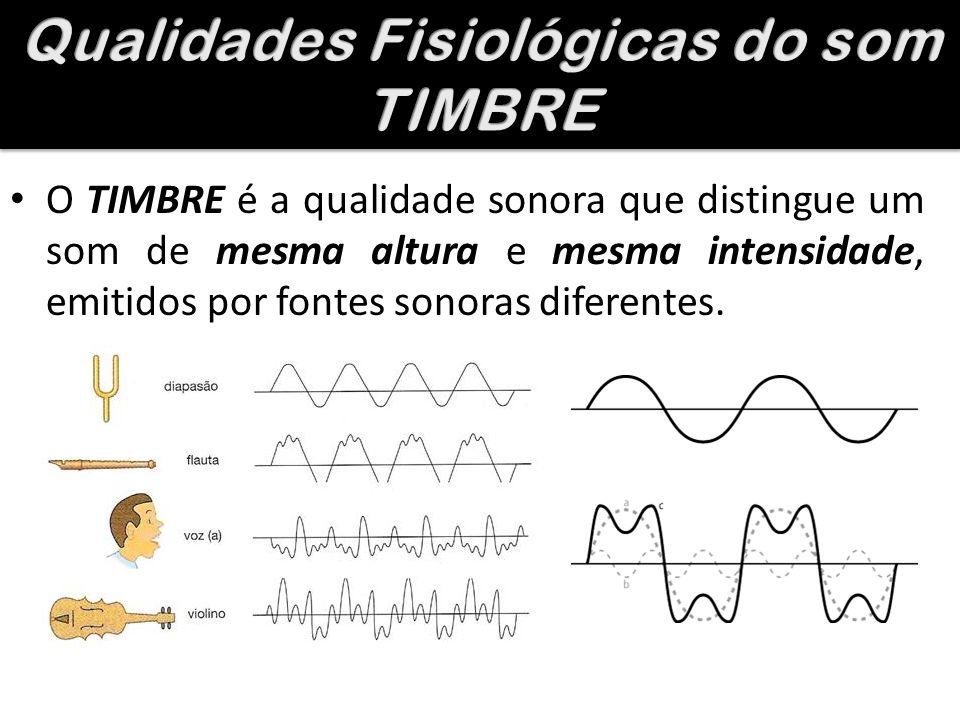 O TIMBRE é a qualidade sonora que distingue um som de mesma altura e mesma intensidade, emitidos por fontes sonoras diferentes.