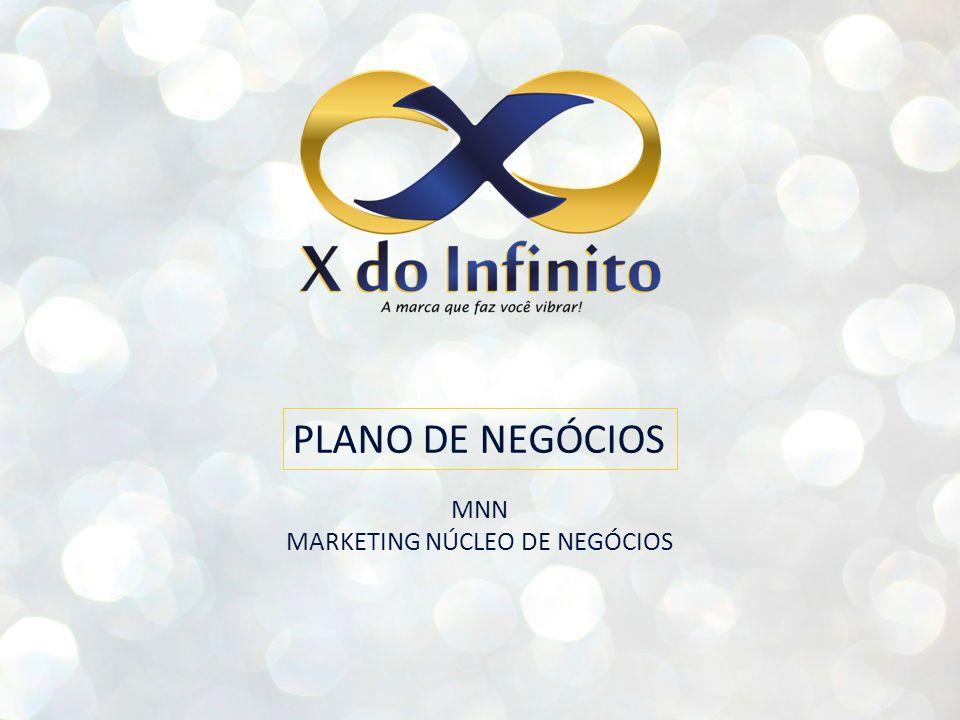PLANO DE NEGÓCIOS MNN MARKETING NÚCLEO DE NEGÓCIOS