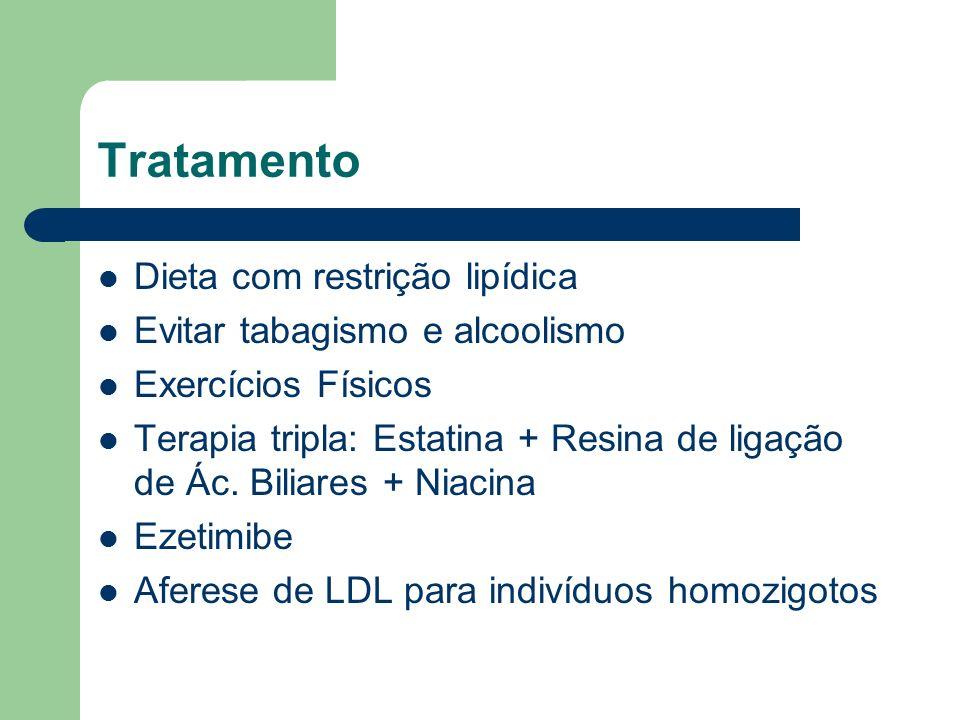 Tratamento Dieta com restrição lipídica Evitar tabagismo e alcoolismo Exercícios Físicos Terapia tripla: Estatina + Resina de ligação de Ác.