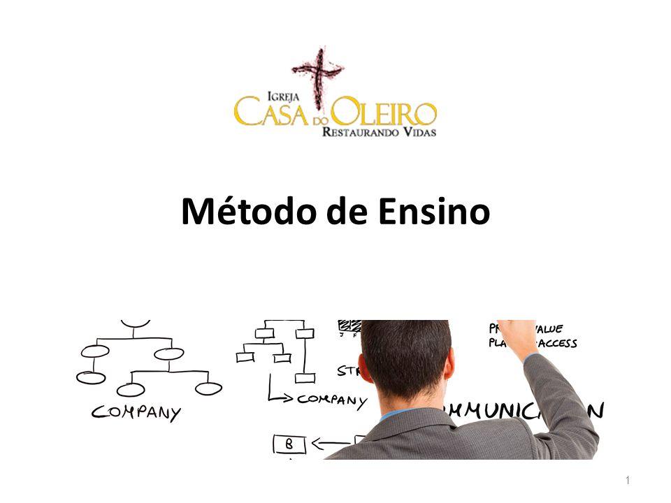 Conceito de Método de Ensino: Caminho para se alcançar um fim (objetivo).