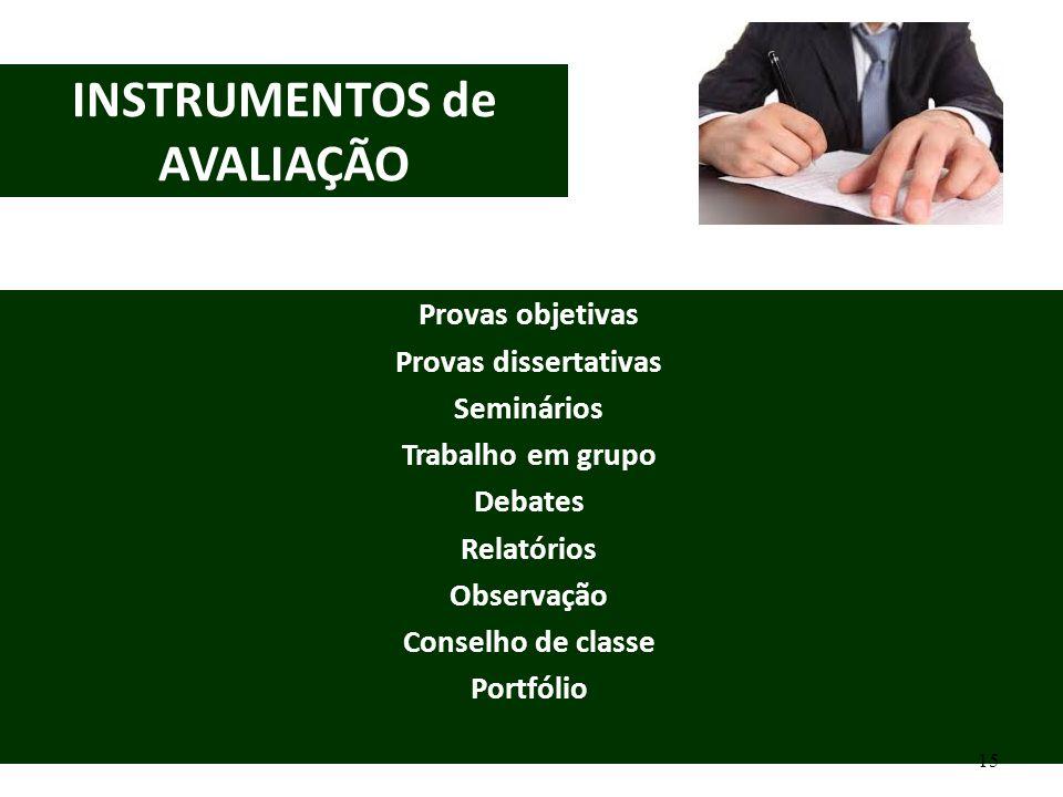 INSTRUMENTOS de AVALIAÇÃO Provas objetivas Provas dissertativas Seminários Trabalho em grupo Debates Relatórios Observação Conselho de classe Portfóli