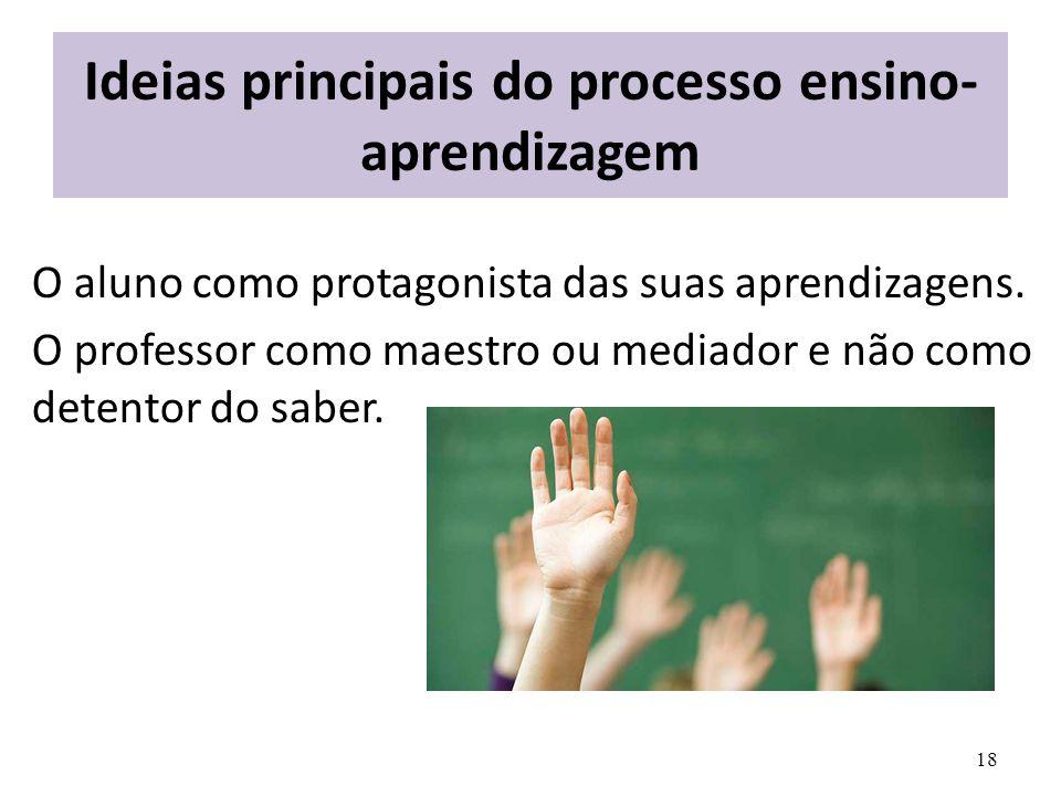 Ideias principais do processo ensino- aprendizagem O aluno como protagonista das suas aprendizagens. O professor como maestro ou mediador e não como d