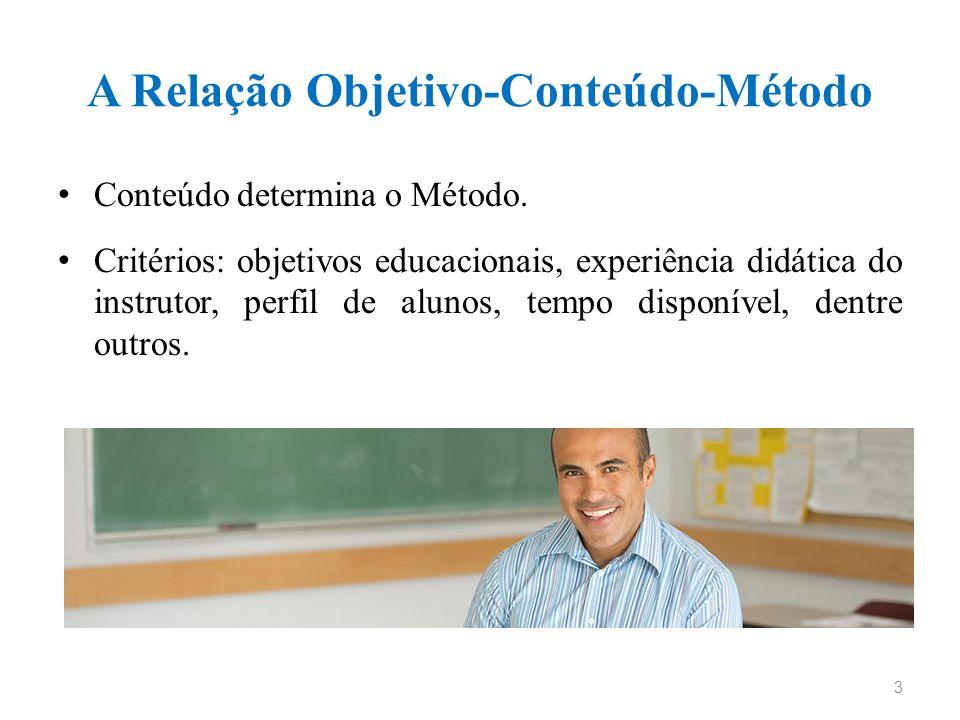 A Relação Objetivo-Conteúdo-Método Conteúdo determina o Método. Critérios: objetivos educacionais, experiência didática do instrutor, perfil de alunos