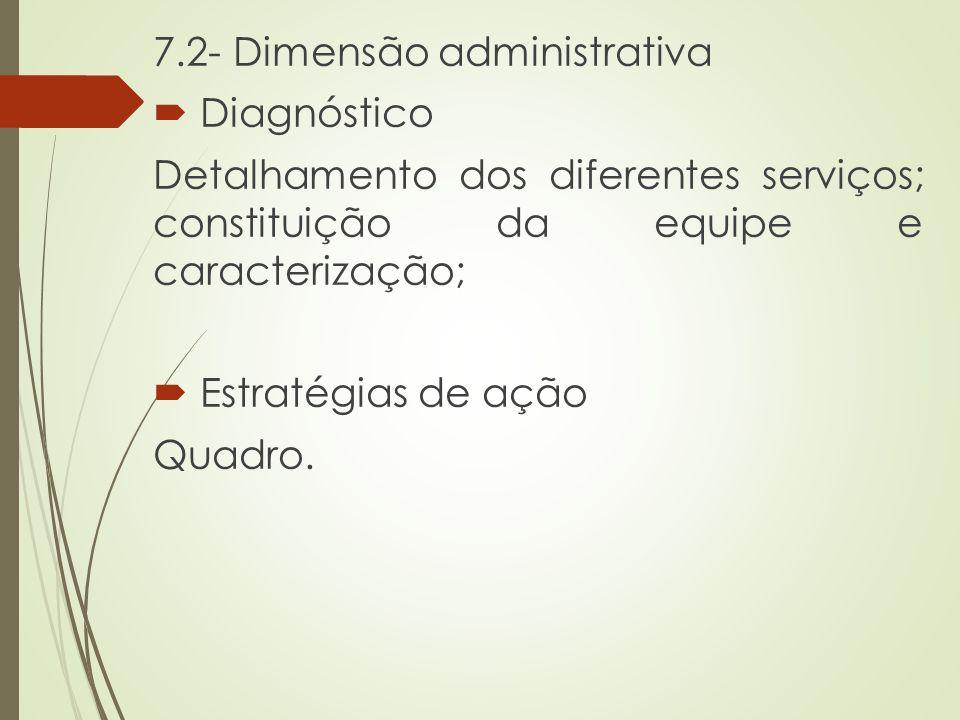 7.2- Dimensão administrativa  Diagnóstico Detalhamento dos diferentes serviços; constituição da equipe e caracterização;  Estratégias de ação Quadro