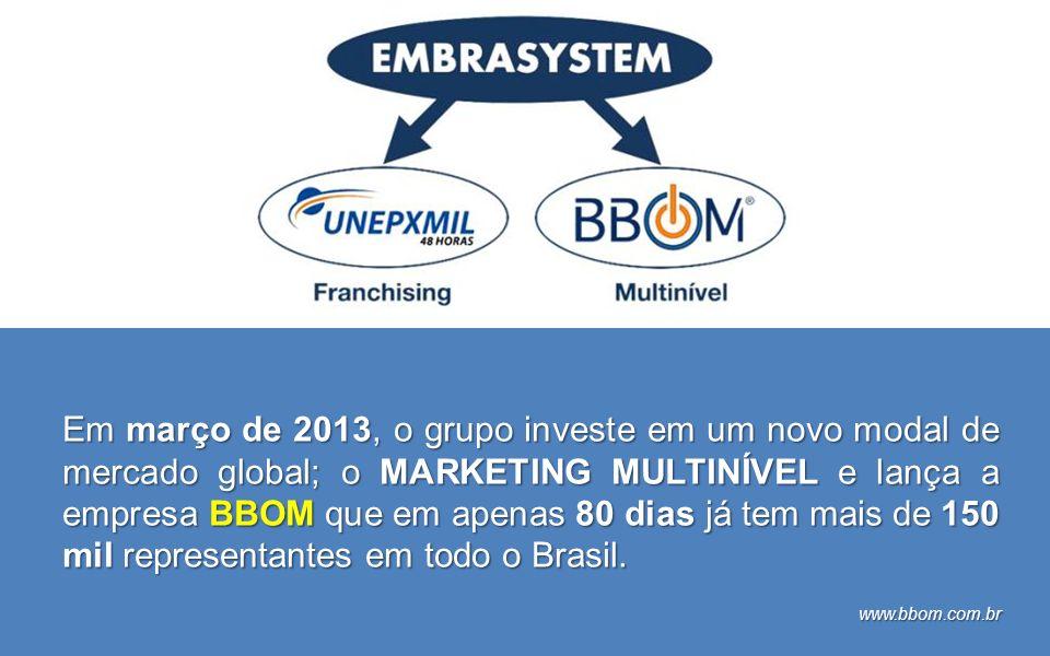Em março de 2013, o grupo investe em um novo modal de mercado global; o MARKETING MULTINÍVEL e lança a empresa BBOM que em apenas 80 dias já tem mais de 150 mil representantes em todo o Brasil.