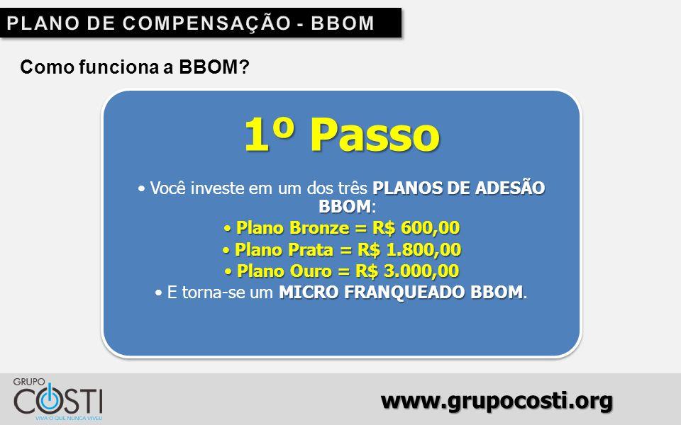 www.grupocosti.org Como funciona a BBOM.