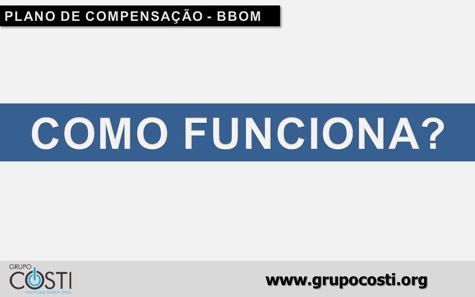 www.grupocosti.org