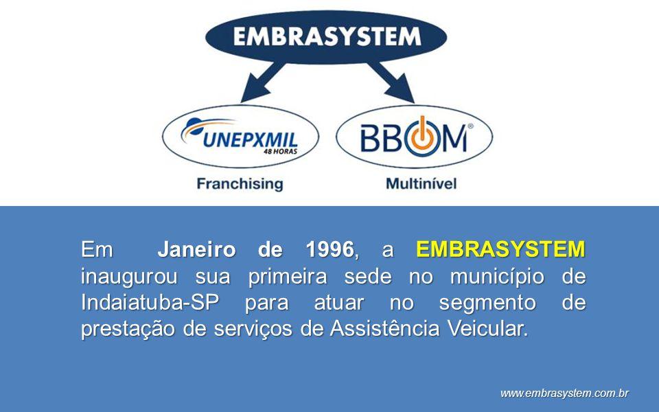 Em Janeiro de 1996, a EMBRASYSTEM inaugurou sua primeira sede no município de Indaiatuba-SP para atuar no segmento de prestação de serviços de Assistência Veicular.