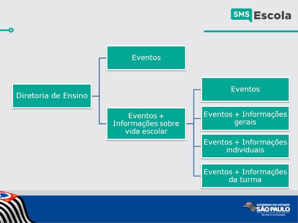 Diretoria de Ensino Eventos Eventos + Informações sobre vida escolar Eventos Eventos + Informações gerais Eventos + Informações individuais Eventos + Informações da turma