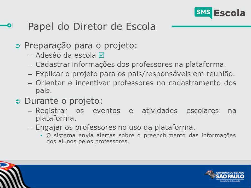 Papel do Diretor de Escola  Preparação para o projeto: – Adesão da escola  – Cadastrar informações dos professores na plataforma.
