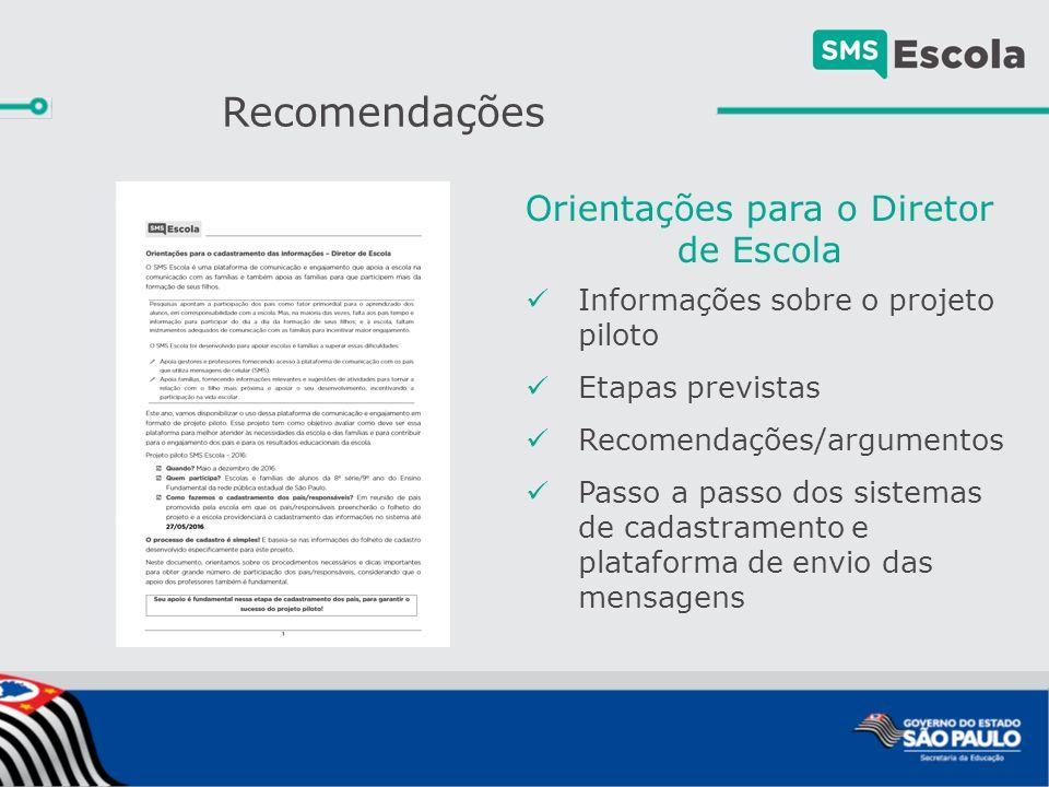 Recomendações Orientações para o Diretor de Escola Informações sobre o projeto piloto Etapas previstas Recomendações/argumentos Passo a passo dos sistemas de cadastramento e plataforma de envio das mensagens