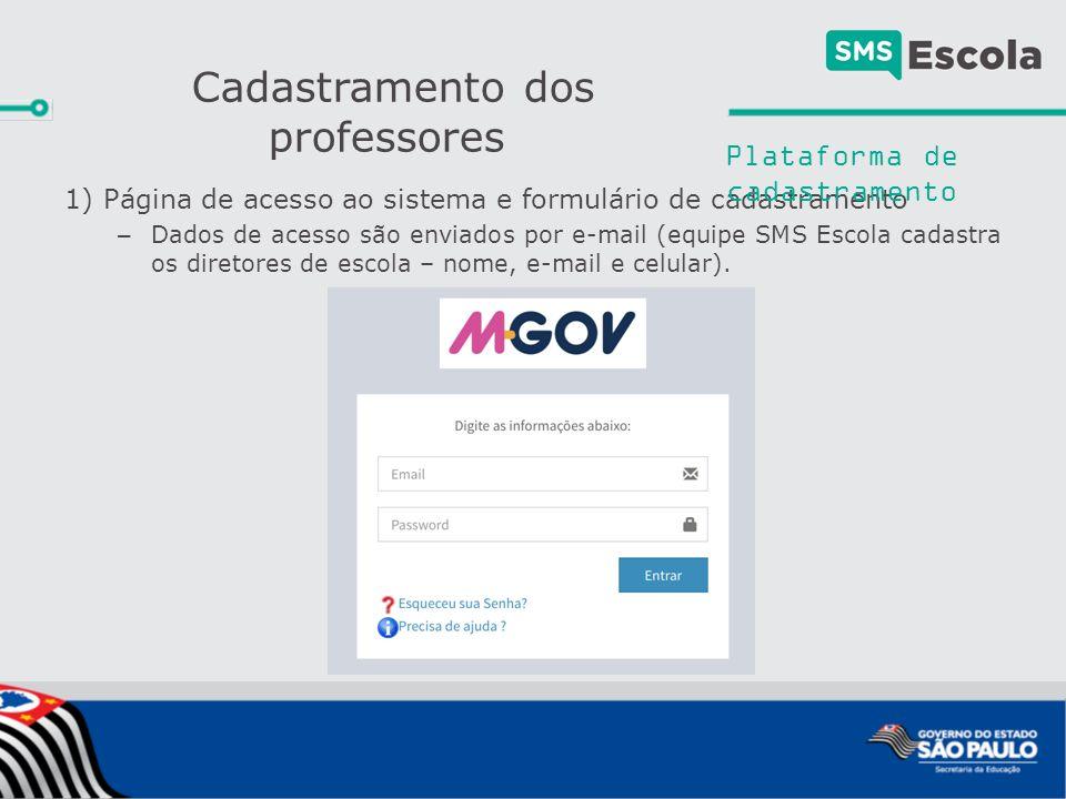 1) Página de acesso ao sistema e formulário de cadastramento – Dados de acesso são enviados por e-mail (equipe SMS Escola cadastra os diretores de escola – nome, e-mail e celular).