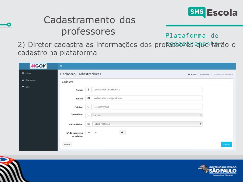 Cadastramento dos professores Plataforma de cadastramento 2) Diretor cadastra as informações dos professores que farão o cadastro na plataforma