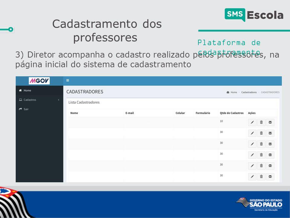 3) Diretor acompanha o cadastro realizado pelos professores, na página inicial do sistema de cadastramento Plataforma de cadastramento Cadastramento dos professores