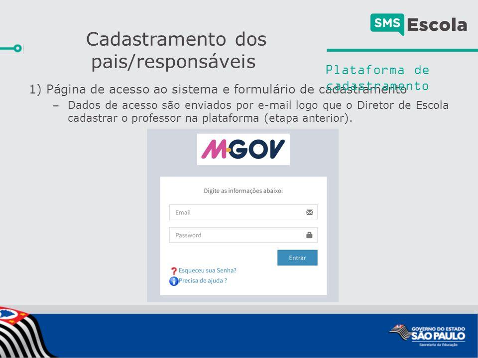 1) Página de acesso ao sistema e formulário de cadastramento – Dados de acesso são enviados por e-mail logo que o Diretor de Escola cadastrar o professor na plataforma (etapa anterior).