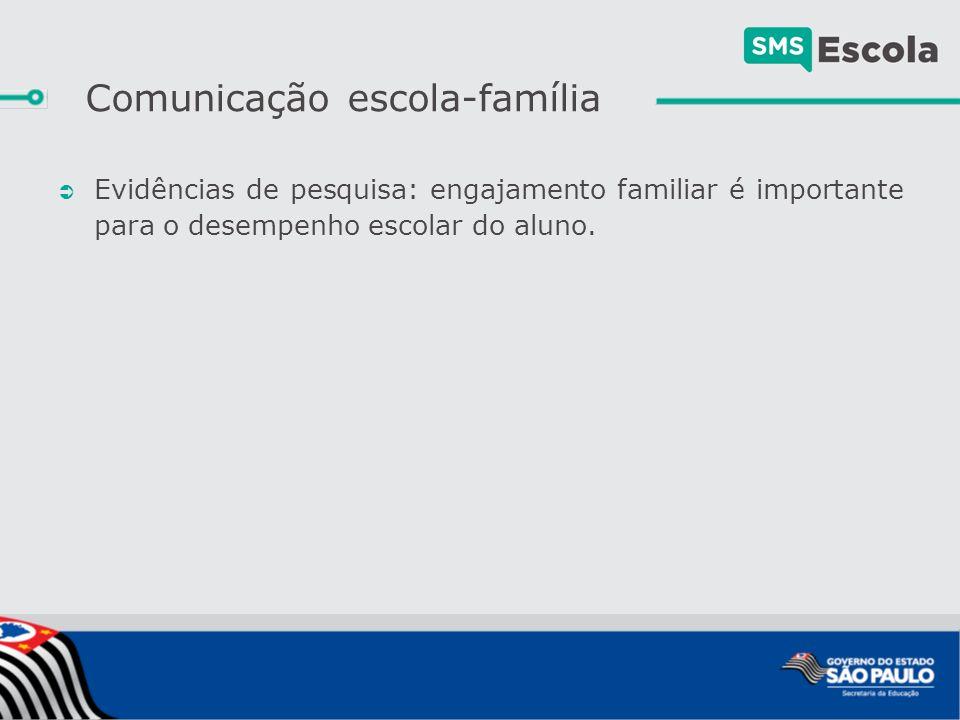 Comunicação escola-família  Evidências de pesquisa: engajamento familiar é importante para o desempenho escolar do aluno.