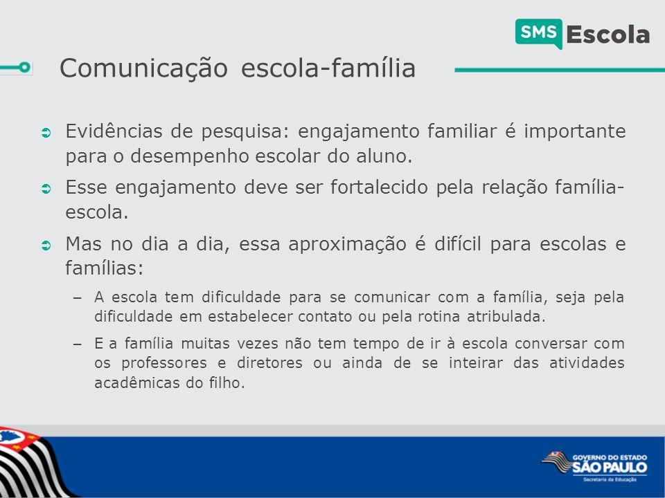  Desenvolvido para ajudar a superar as dificuldades das escolas e famílias: – Empoderar a escola com uma ferramenta eficaz de comunicação com as famílias.