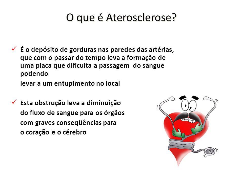 O que é Aterosclerose.