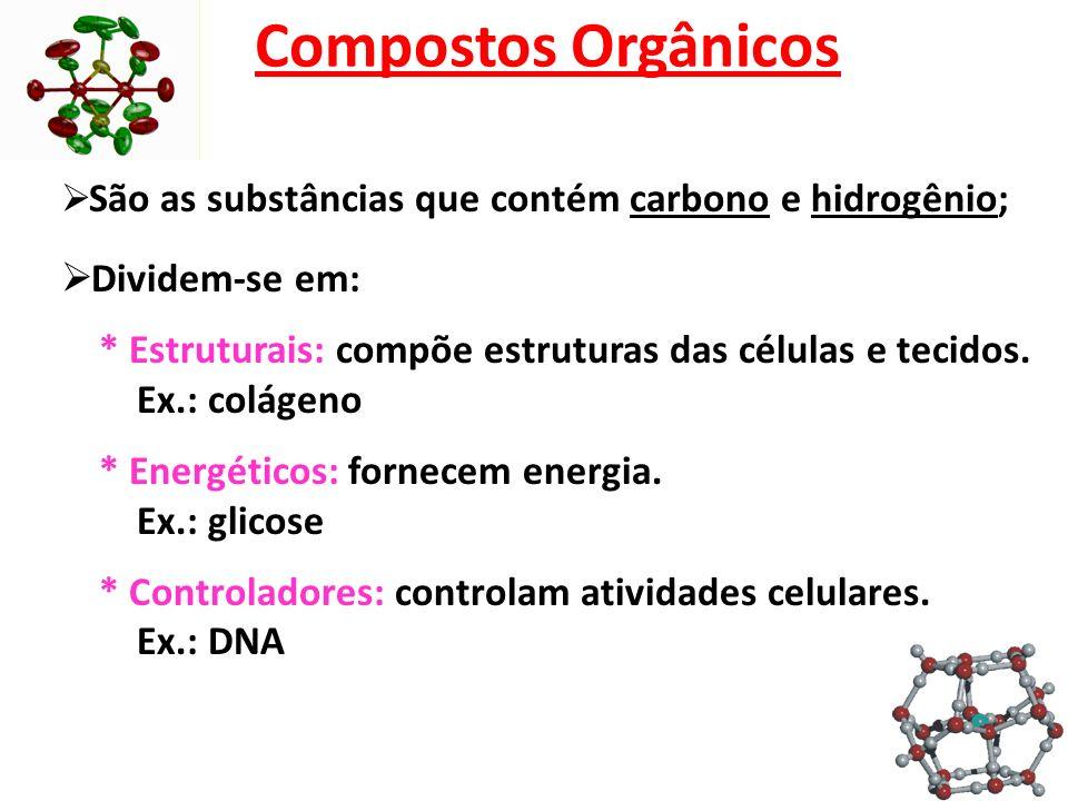 Compostos Orgânicos  São as substâncias que contém carbono e hidrogênio;  Dividem-se em: * Estruturais: compõe estruturas das células e tecidos.