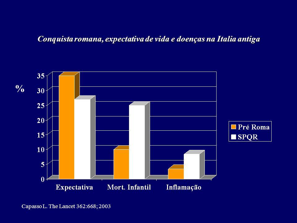 Conquista romana, expectativa de vida e doenças na Italia antiga % Capasso L.