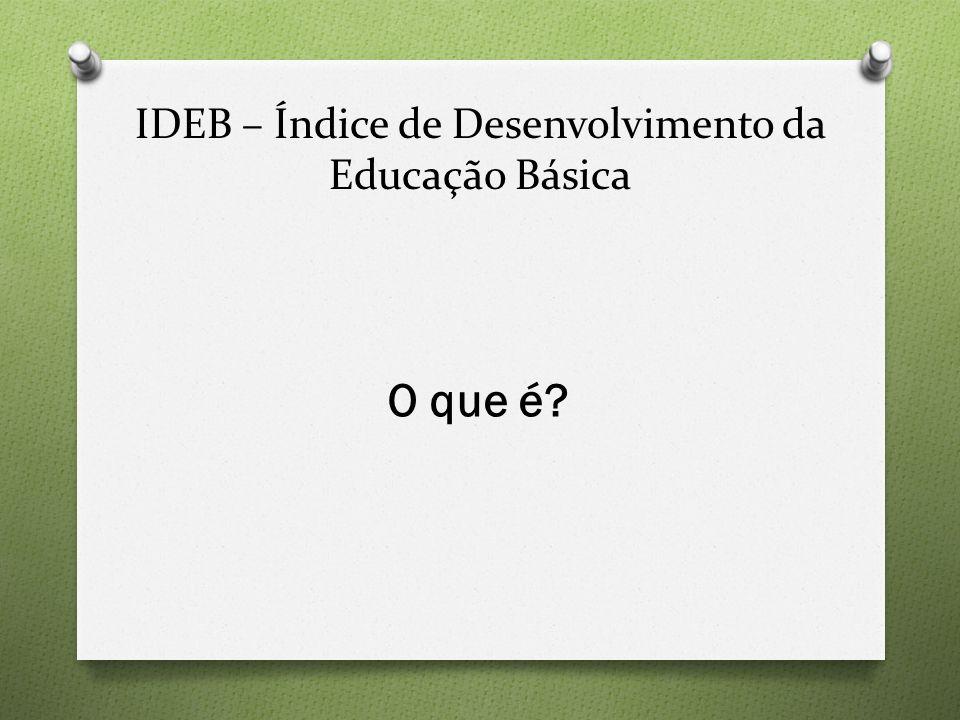 IDEB – Índice de Desenvolvimento da Educação Básica O que é?