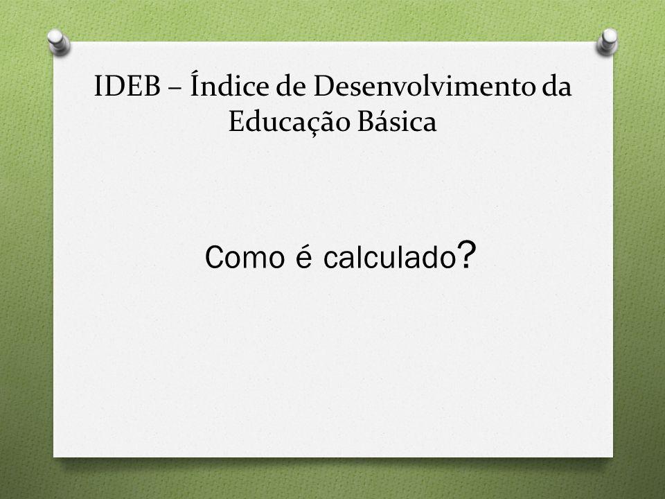 IDEB – Índice de Desenvolvimento da Educação Básica Como é calculado ?