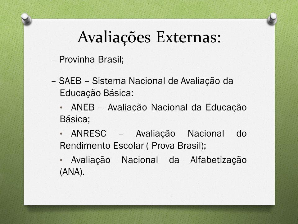 Avaliações Externas: – Provinha Brasil; – SAEB – Sistema Nacional de Avaliação da Educação Básica: ANEB – Avaliação Nacional da Educação Básica; ANRES