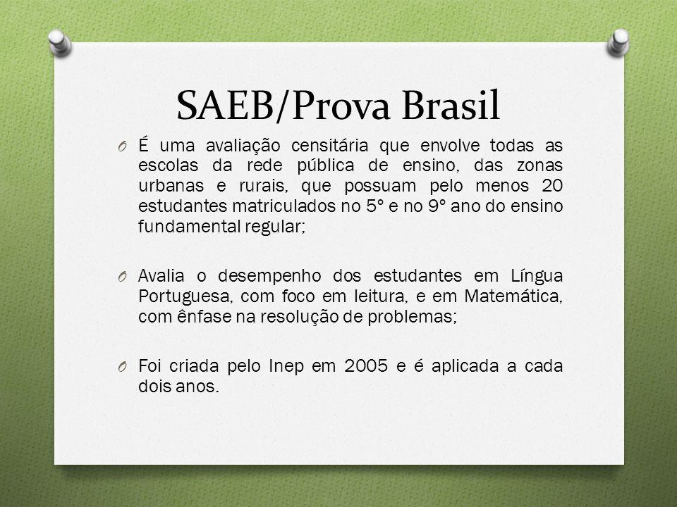 SAEB/Prova Brasil O É uma avaliação censitária que envolve todas as escolas da rede pública de ensino, das zonas urbanas e rurais, que possuam pelo me