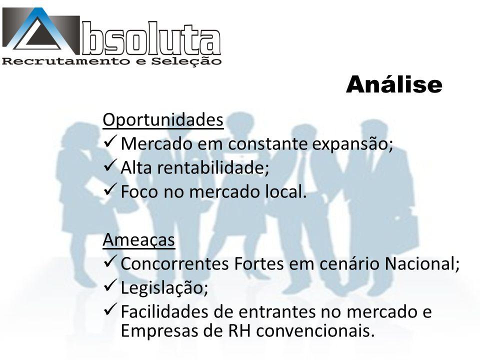 Análise Oportunidades Mercado em constante expansão; Alta rentabilidade; Foco no mercado local.