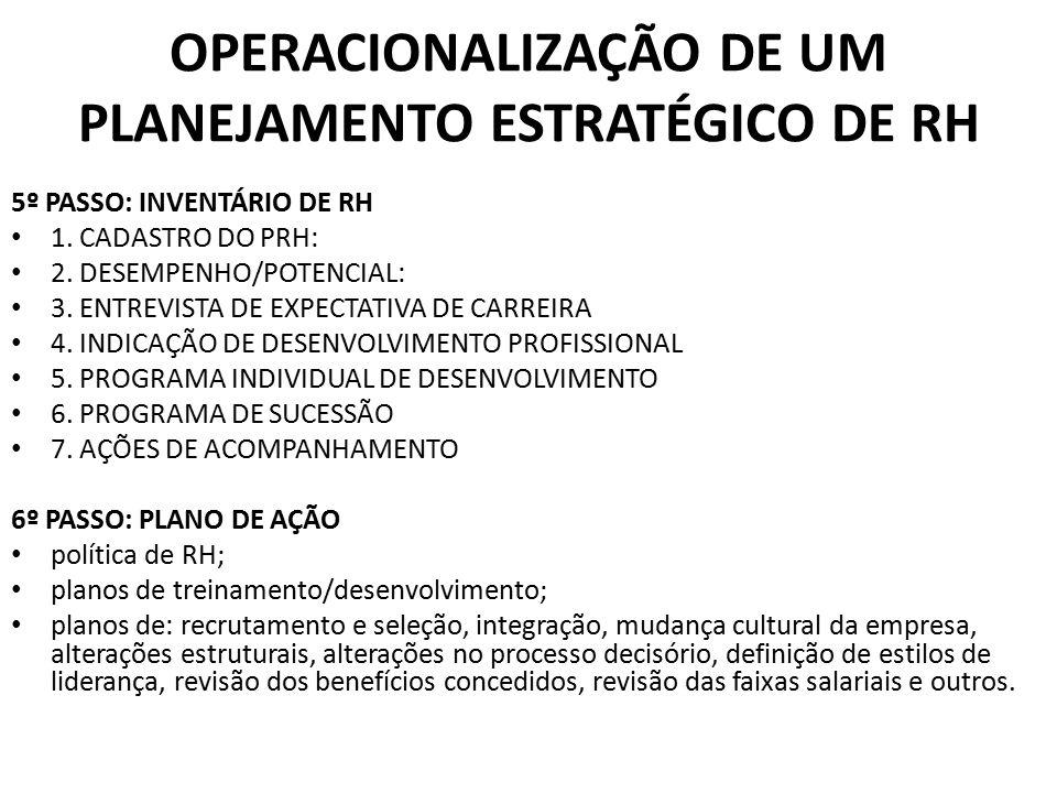OPERACIONALIZAÇÃO DE UM PLANEJAMENTO ESTRATÉGICO DE RH 5º PASSO: INVENTÁRIO DE RH 1. CADASTRO DO PRH: 2. DESEMPENHO/POTENCIAL: 3. ENTREVISTA DE EXPECT