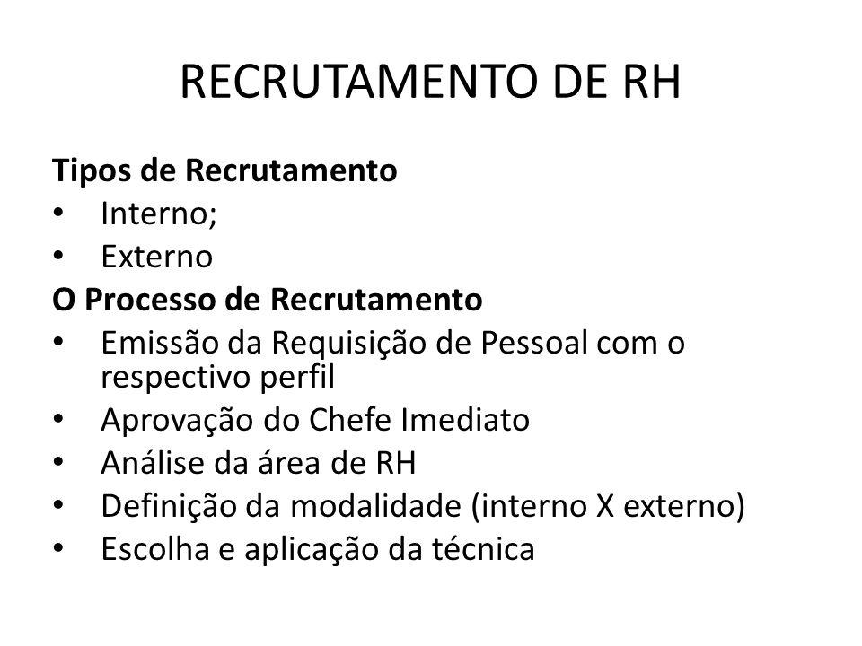 RECRUTAMENTO DE RH Tipos de Recrutamento Interno; Externo O Processo de Recrutamento Emissão da Requisição de Pessoal com o respectivo perfil Aprovaçã