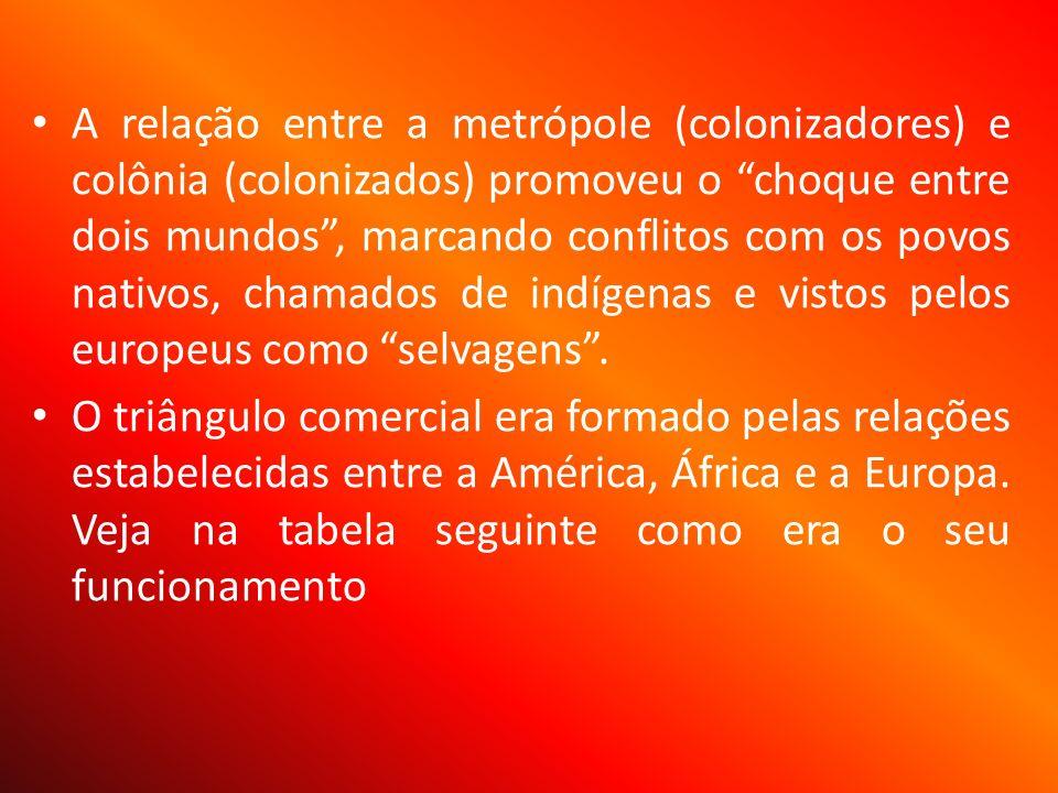 A relação entre a metrópole (colonizadores) e colônia (colonizados) promoveu o choque entre dois mundos , marcando conflitos com os povos nativos, chamados de indígenas e vistos pelos europeus como selvagens .